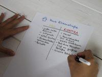 Pilot Pen Frixion Colors und Methoden zur Entscheidungsfindung